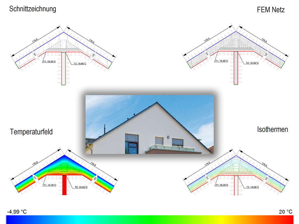 MYMWissenswertes_Wärmebrückenberechnung beim Hausbau